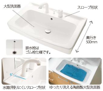 LIXILの大型洗面器