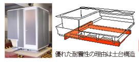 タカラのバスルームは耐震設計