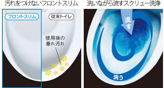 タカラトイレのスクリュー洗浄とフロントスリム
