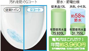 タカラトイレは節水でエコ